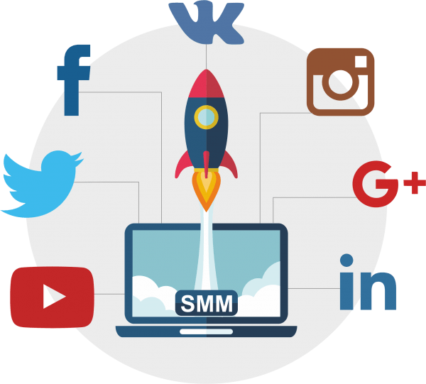 Social media management Amritrsar
