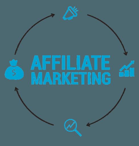 Affiliate marketing heading