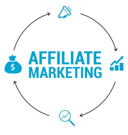 Affiliate marketing heading